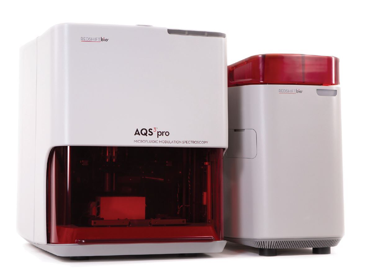 AQS3Pro enables more sensitive & reproducible Protein Secondary Structure analysis using MMS